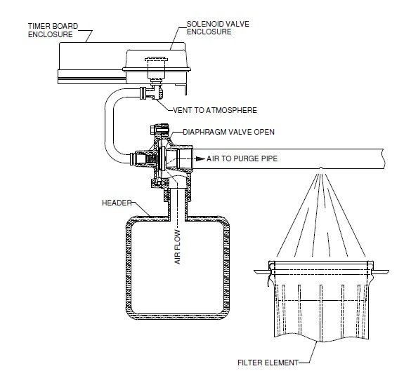 DUST SUCTION FILTER