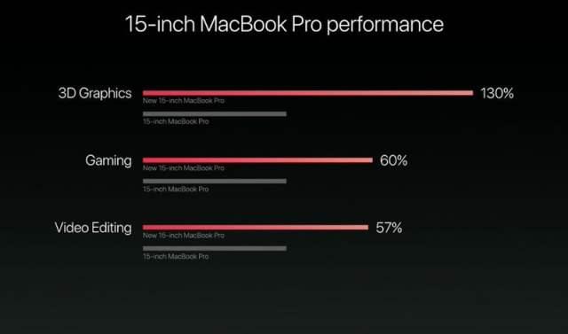 macbook-15-inch-3