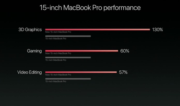 macbook-15-inch-3