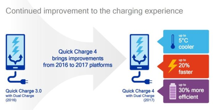 quick-charge-4-content