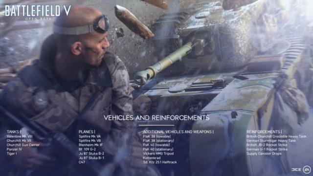 Battlefield V Araçları ve Birimleri