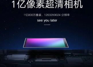 Xiaomi 108 MP kamera
