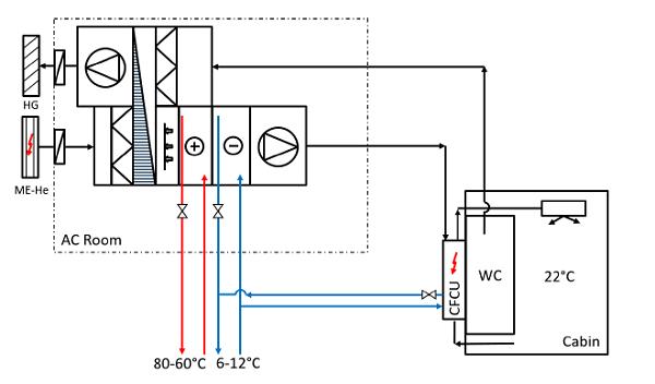 hvac-system-1 Teknotherm Marine