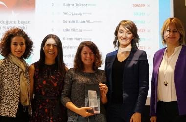 StartersHub Kadın Girişimciler Etkinliği