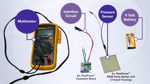 small resolution of force sensor a single flexiforce a502 sensor with crimped housings interface circuit a flexiforce quickstart board pressure feedback display a fluke