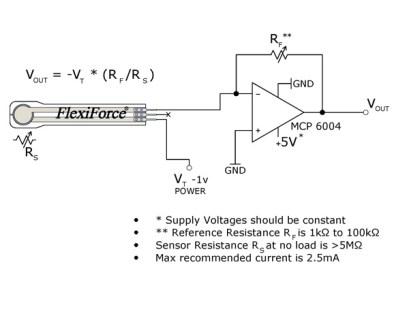 Circuit Amplificateur FlexiForce