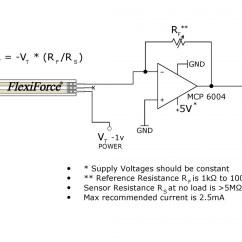 Torque Transducer Wiring Diagram Pj Dump Trailer Force Measurement Tekscan