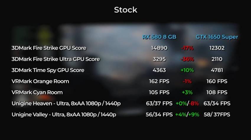 gtx 1650 vs rx 580