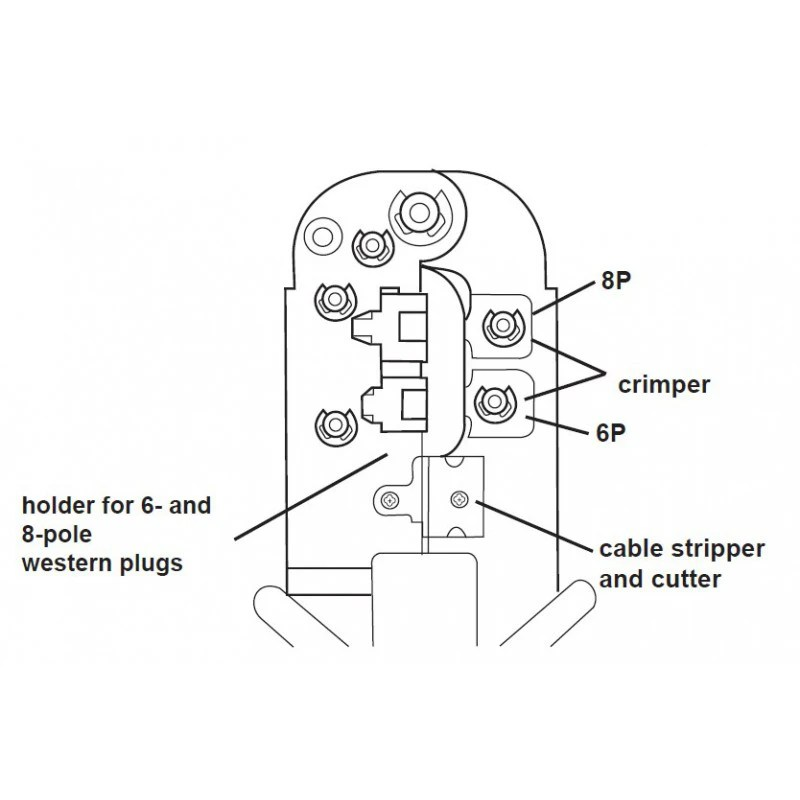 crimping tool for modular plugs incl. wire cutter and