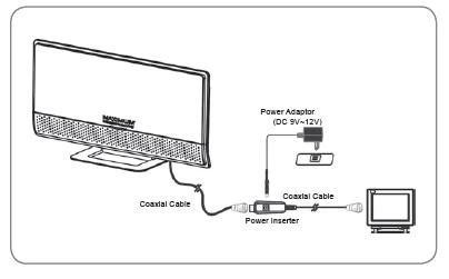 Antenna: Maximum DA-1600 designantenna for DVB-T/T2 og DAB+