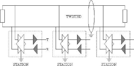 RS-232 to RS-485 2 Wire Converter