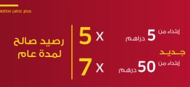 Promotion Méditel Jahiz Recharge X7
