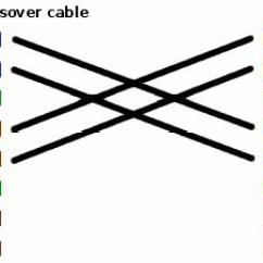 Crossover Cable Wiring Diagram Battery Relocation Pri Today Diagrams Option T1 Pinout