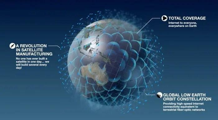 Internet, inizia la costruzione di internet veloce via satellite
