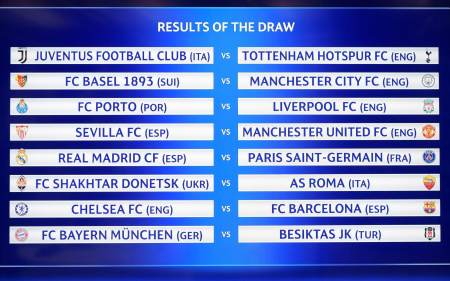 Image result for champions league draw round 16
