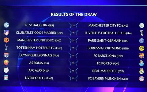 UEFA Champions League Last 16 Draw