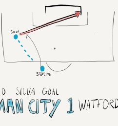 manchester city smash six past watford in fa cup final to win historic domestic treble [ 2224 x 1668 Pixel ]