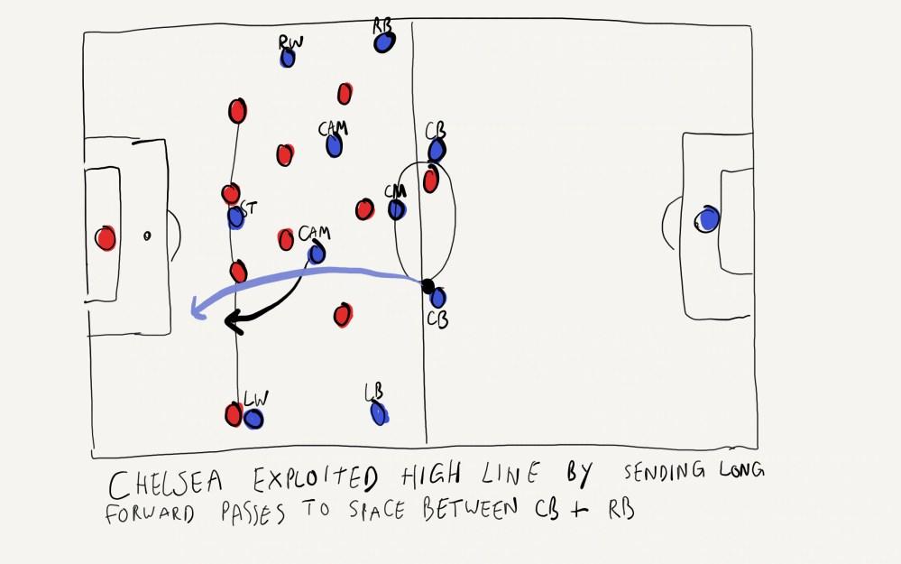 medium resolution of chelsea vs arsenal tactics how smart set pieces and david luiz s long balls could decide europa league final
