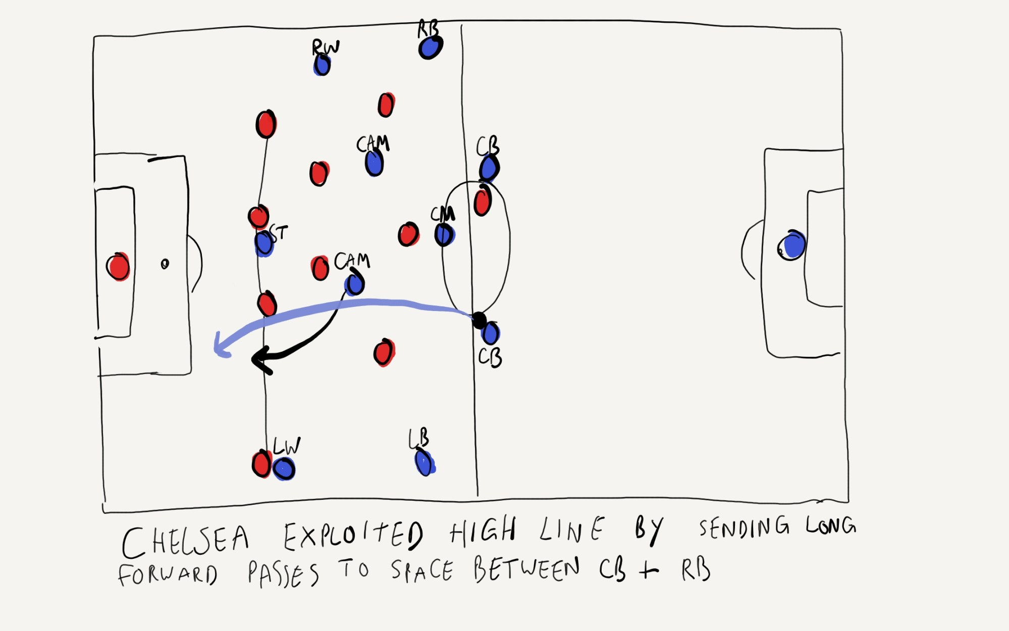 hight resolution of chelsea vs arsenal tactics how smart set pieces and david luiz s long balls could decide europa league final