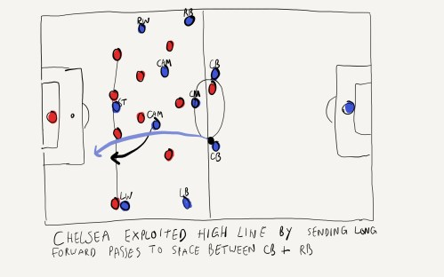 small resolution of chelsea vs arsenal tactics how smart set pieces and david luiz s long balls could decide europa league final
