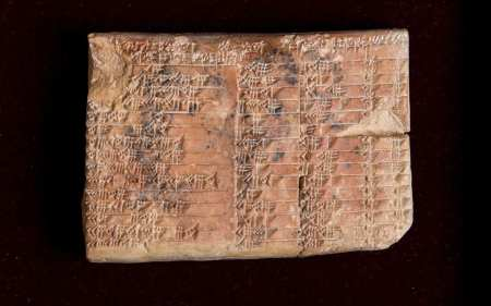 Image result for 3700 year old babylonian tablet