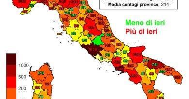 Coronavirus. In Italia il 3 dicembre nelle ultime 24 ore i nuovi contagi sono 23.225, i decessi sono 993