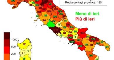 Coronavirus. In Italia il 7 marzo nelle ultime 24 ore i nuovi contagi sono 20.765, i decessi sono 207