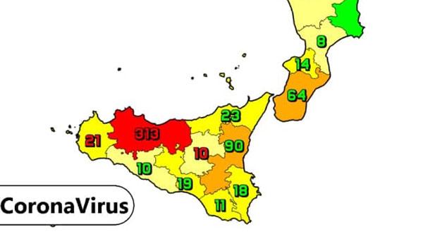 Coronavirus. In Sicilia l'8 marzo nelle ultime 24 ore i nuovi contagi sono 515, i decessi sono 19