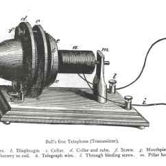 Alexander Graham Bell Telephone Diagram Genie Blue Max Garage Door Opener Wiring Telephones
