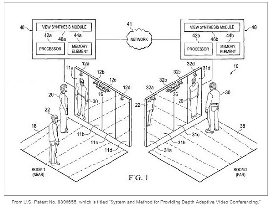 Video Conferencing and Software Dominate Cisco Patent