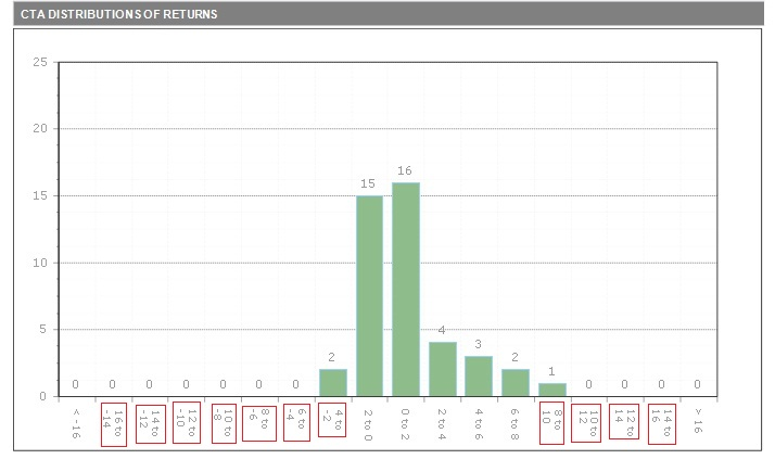 Errorg also align  axis label in center of reporting bar chart rh telerik