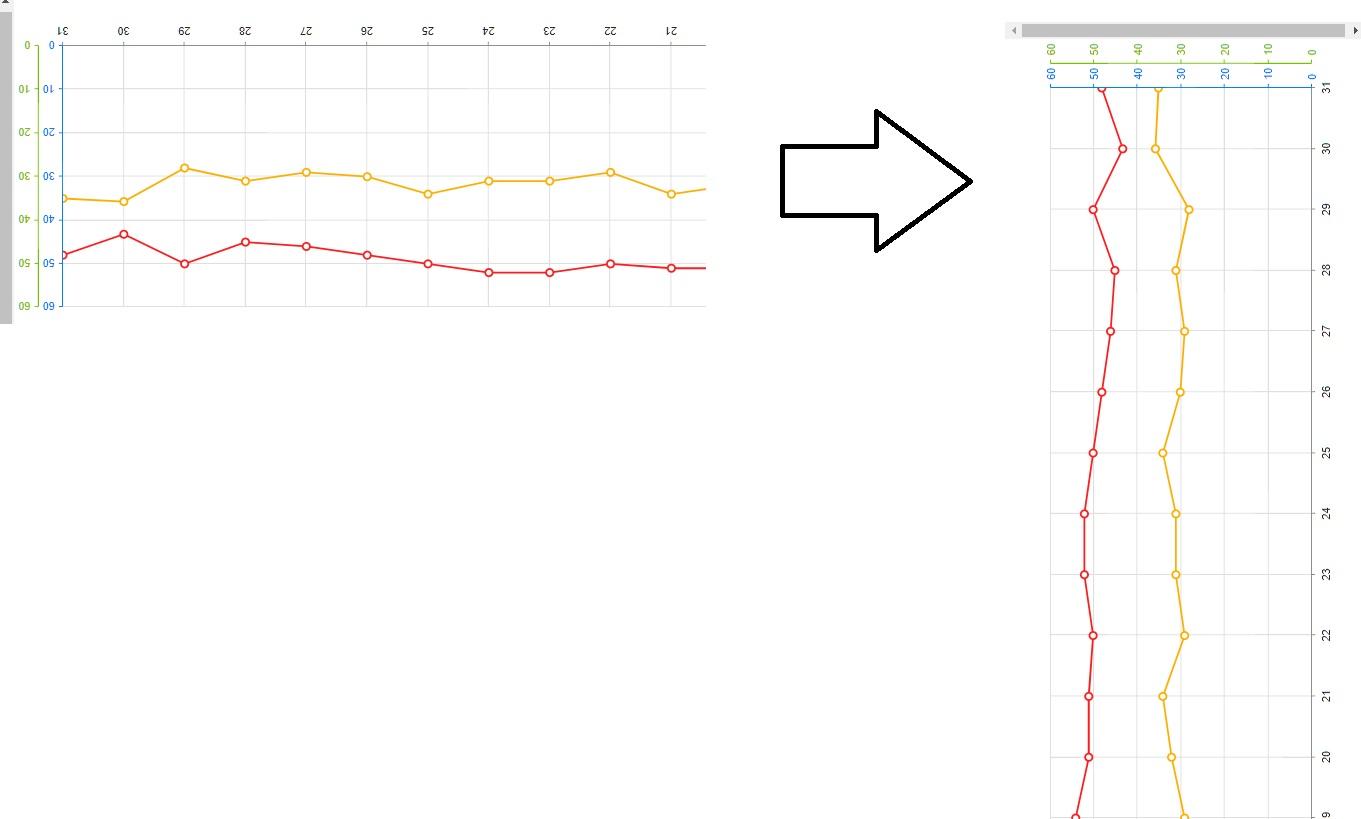 slope orientation diagram 2000 nissan xterra speaker wiring chart in kendo ui for jquery charts telerik forums chartorientation jpg