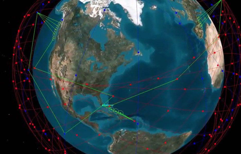 Na imagem, uma projeção da Telesat de sua constelação. A intenção é prover conectividade em todo o globo.
