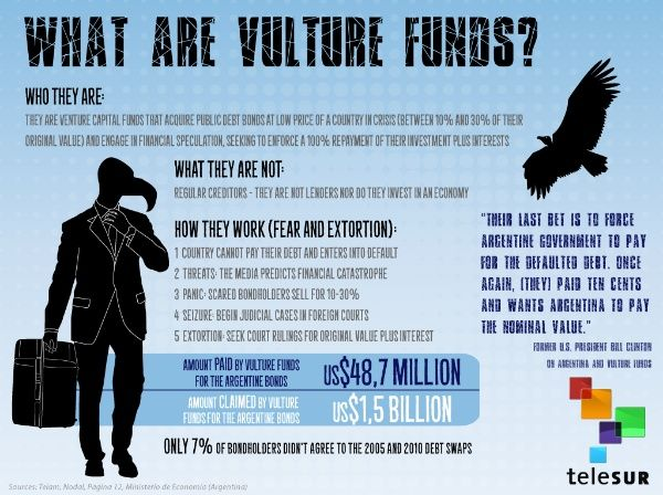 What are the Vulture Funds?