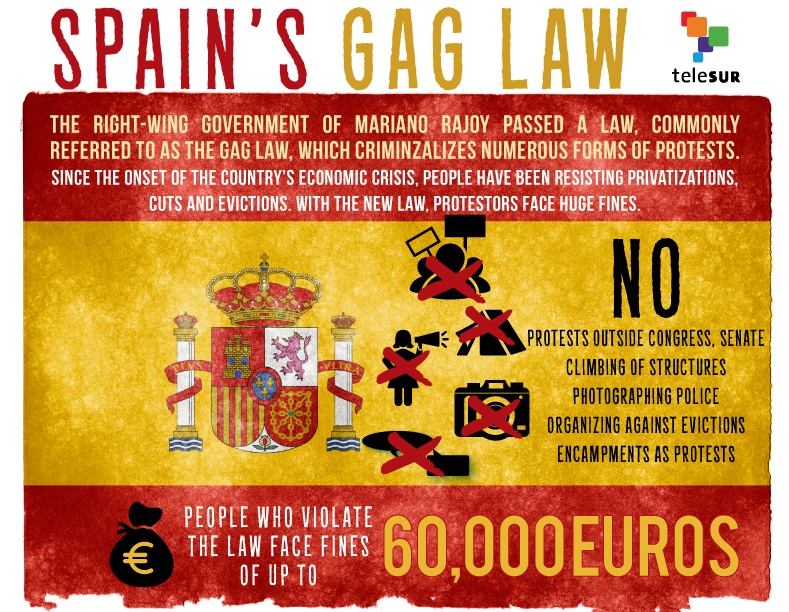Gag law in Spain