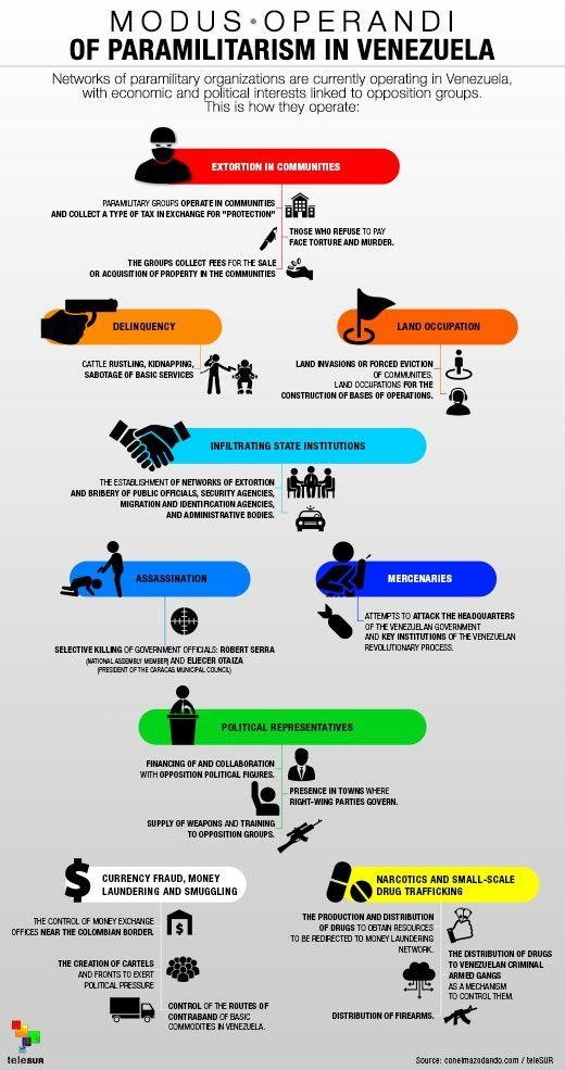 top dating sites i Latinamerika dating tjenester tulsa oklahoma