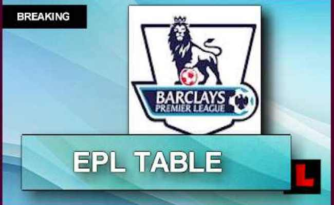Football Games Today In Premier League