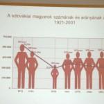 A népszámlálási eredmények értékelésének szempontjai