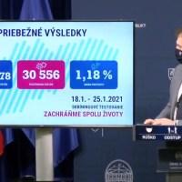 Igor Matovič tájékoztat a folyamatban lévő országos szűrés eredményeiről