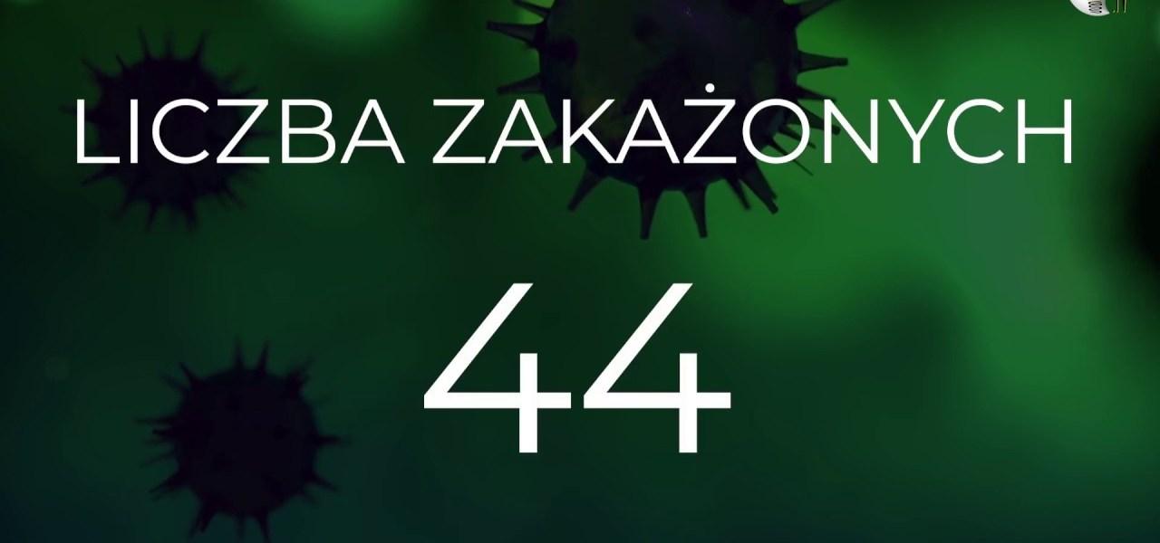 RAPORT DZIENNY #koronawirus 27/03/2020 woj. warm.-maz.