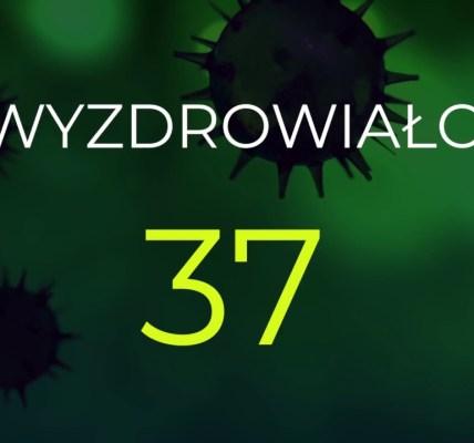 RAPORT DZIENNY #koronawirus 18/04/2020 woj. warm.-maz.