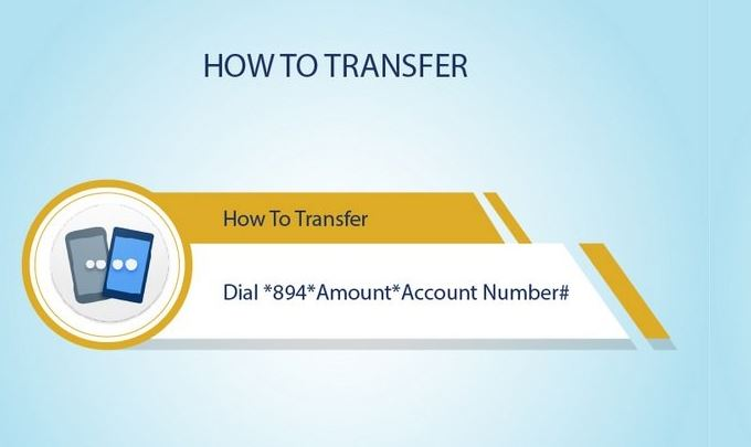 How To Transfer On FirstBank How To Transact With The Firstbank Transfer Code (*894#)