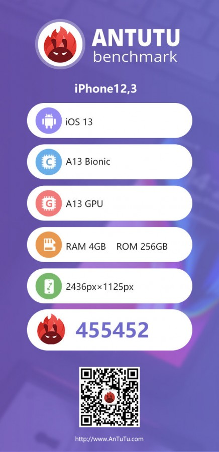 Iphone 11 have 4g ram