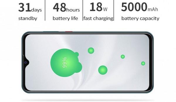 ZTE Blade 20 Battery Capacity