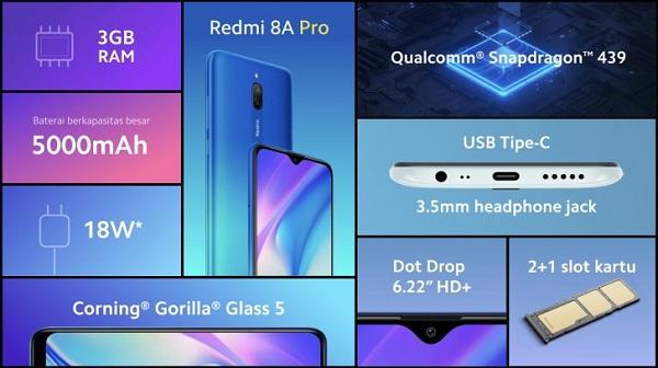 Redmi 8A Pro Specs