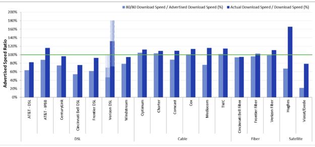 Fcc 2018 broadband report download