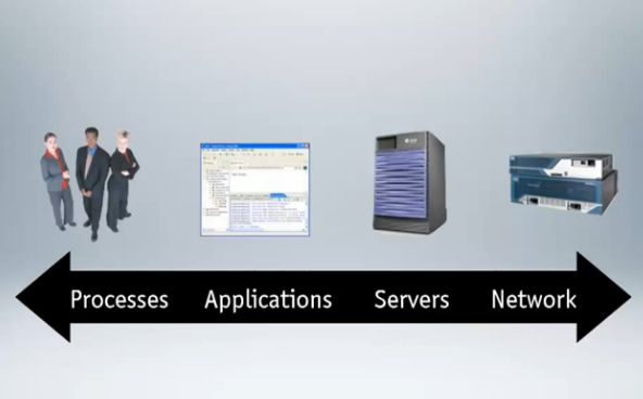 inforsim stablenet network applications