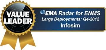 EMA Radar