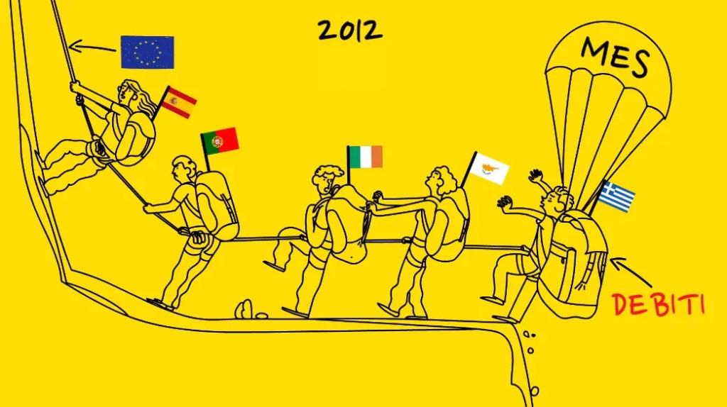 il MES nasce del 2012 per evitare il tracollo finanziario di alcuni Stati dell'UE