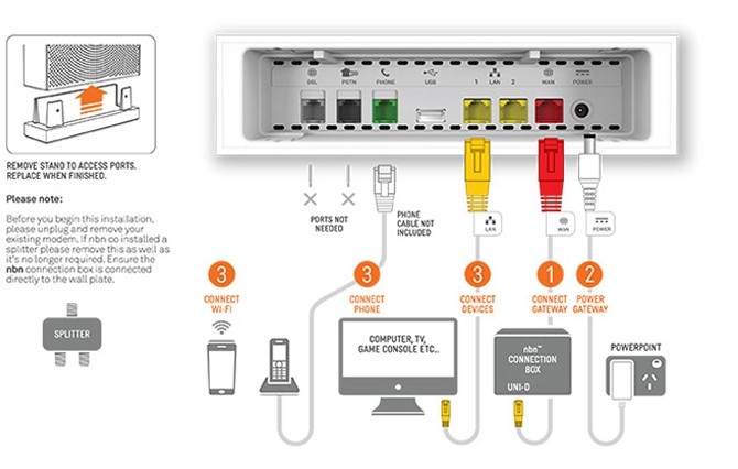 Tp Link Switch Light Wiring Telstra How To Self Install Your My Fixed Wireless Nbn